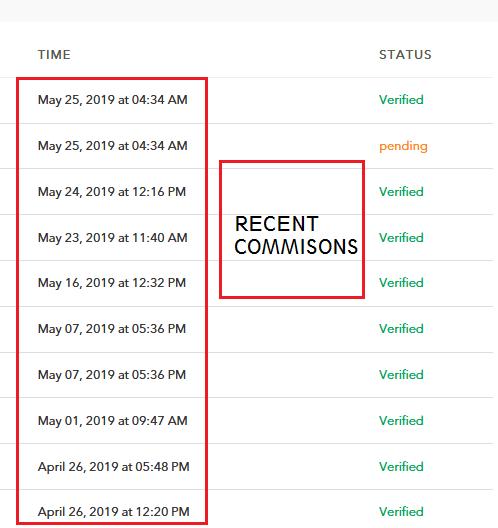 making First $100 online