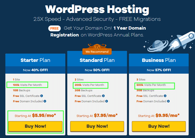 HostGator WordPress Hosting & Price