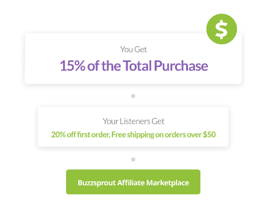Best Free Podcast Hosting Service-buzzsprout affiliate marketing place