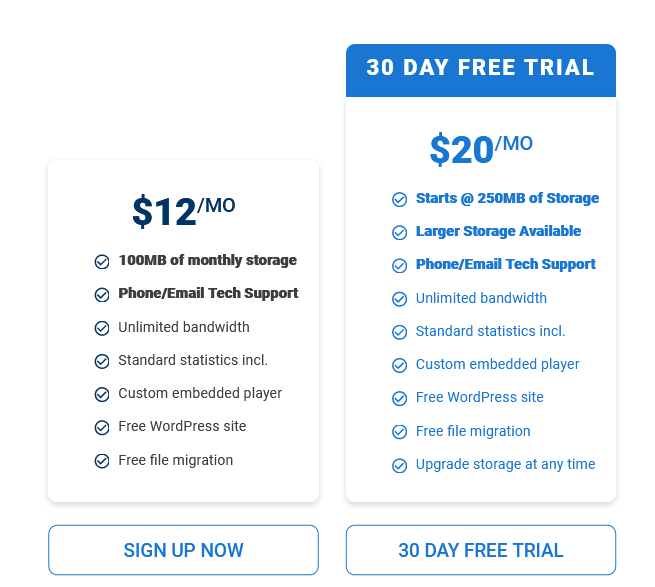 Blubrry Hosting Prices and Plans