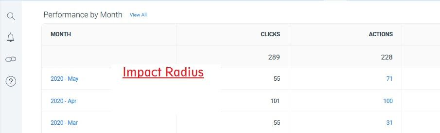 clickbank-alternative-like-Impact-Radius