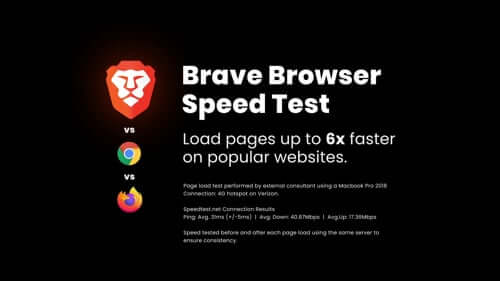 brave browser for clickbank account