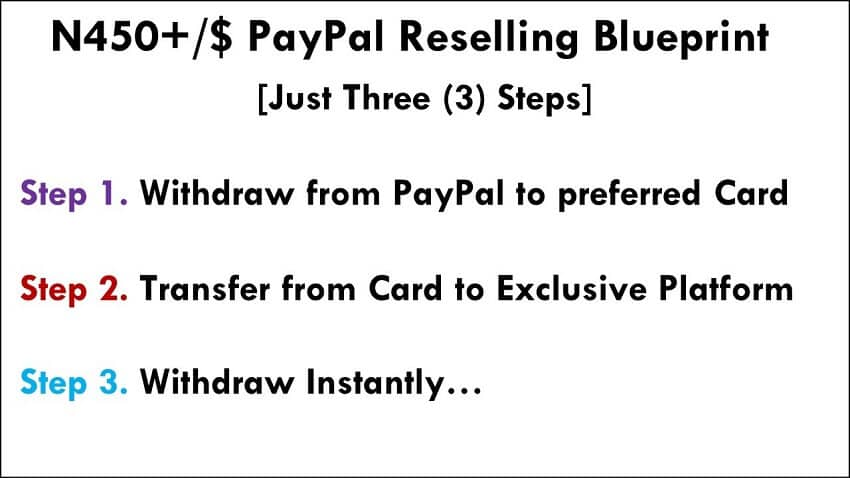 how to withdraw paypal funds in nigeria