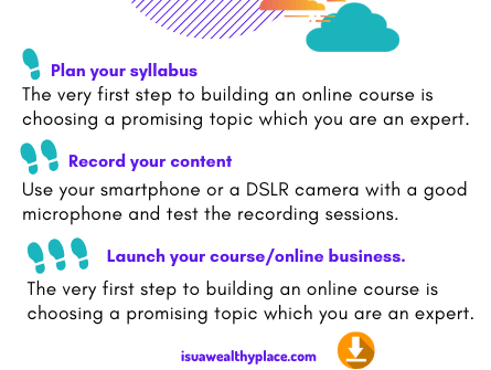 Beginners Steps to Begin and Create an online course