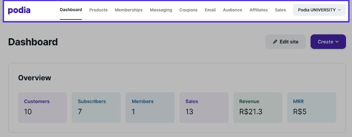 Podia activities dashboard