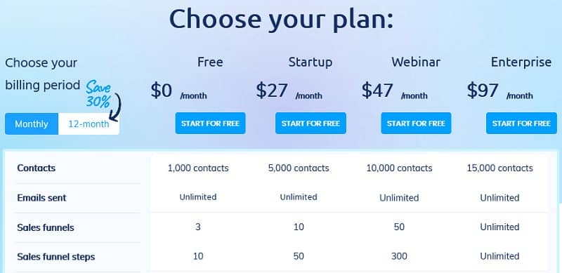 Systeme.io Pricing and Plans