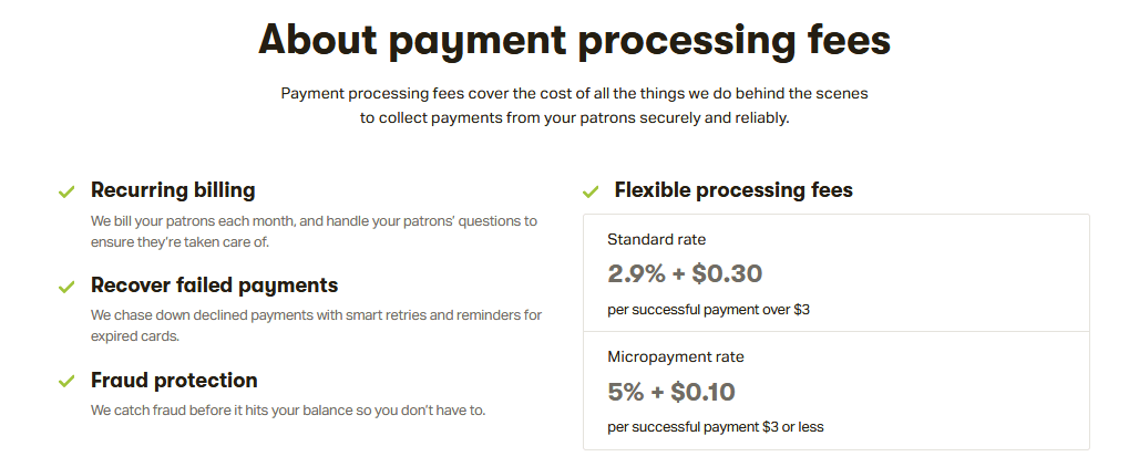processing fee on Patreon